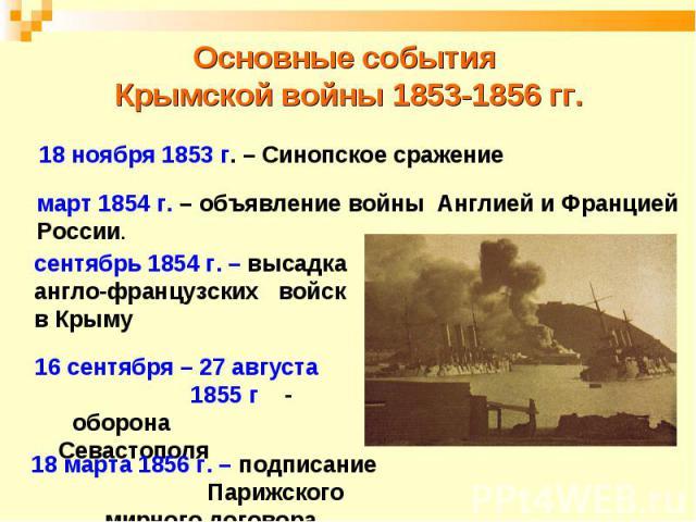 Основные события Крымской войны 1853-1856 гг. 18 ноября 1853 г. – Синопское сражениемарт 1854 г. – объявление войны Англией и Францией России.сентябрь 1854 г. – высадка англо-французских войск в Крыму16 сентября – 27 августа 1855 г - оборона Севасто…