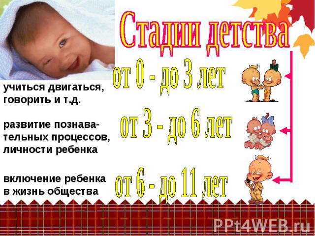 Стадии детстваучиться двигаться, говорить и т.д.от 0 - до 3 летразвитие познава-тельных процессов, личности ребенкаот 3 - до 6 летвключение ребенка в жизнь обществаот 6 - до 11 лет