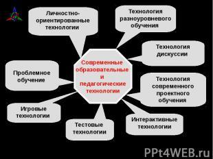 Современные образовательные и педагогическиетехнологии