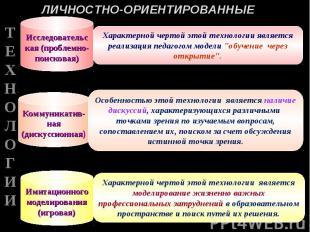 ЛИЧНОСТНО-ОРИЕНТИРОВАННЫЕ Исследовательская (проблемно-поисковая)Характерной чер