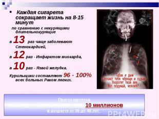 Каждая сигарета сокращает жизнь на 8-15 минут по сравнению с некурящими длительн