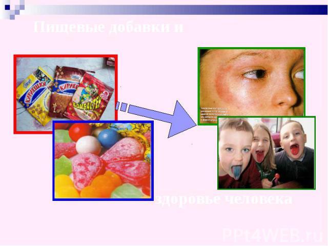 Пищевые добавки издоровье человека