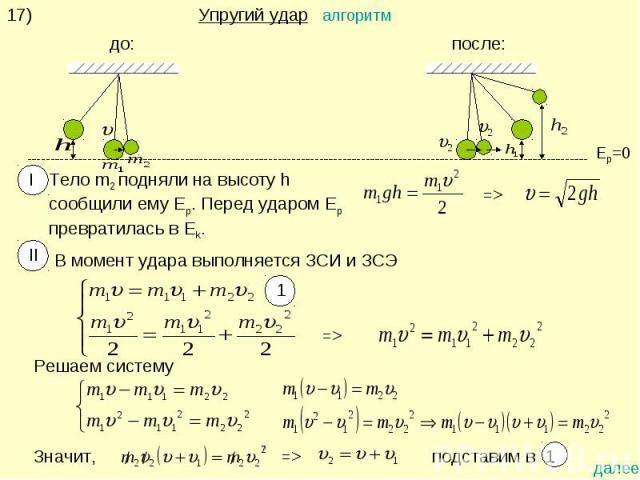 17)Упругий удар алгоритмТело m2 подняли на высоту h сообщили ему Ep. Перед ударом Ep превратилась в Ek.В момент удара выполняется ЗСИ и ЗСЭ