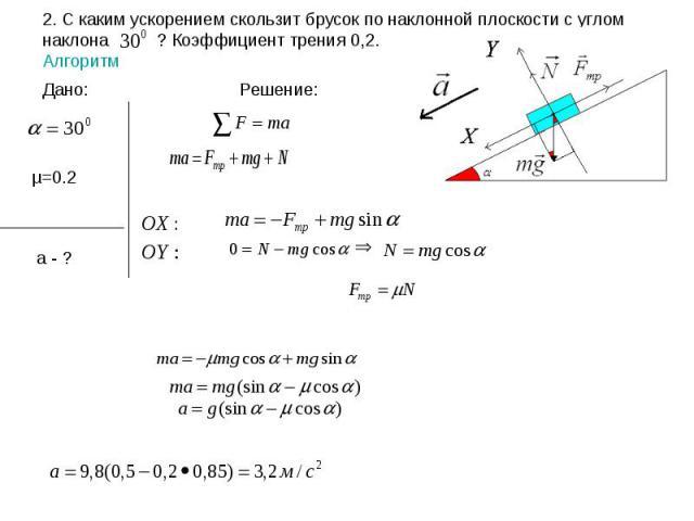 2. С каким ускорением скользит брусок по наклонной плоскости с углом наклона ? Коэффициент трения 0,2. Алгоритм