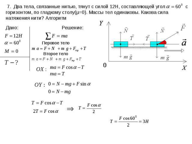 7. Два тела, связанные нитью, тянут с силой 12Н, составляющей угол с горизонтом, по гладкому столу(µ=0). Массы тел одинаковы. Какова сила натяжения нити? Алгоритм