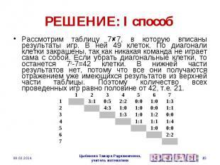 РЕШЕНИЕ: I способ Рассмотрим таблицу 77, в которую вписаны результаты игр. В ней