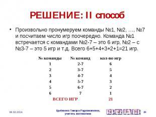 РЕШЕНИЕ: II способ Произвольно пронумеруем команды №1, №2, …, №7 и посчитаем чис