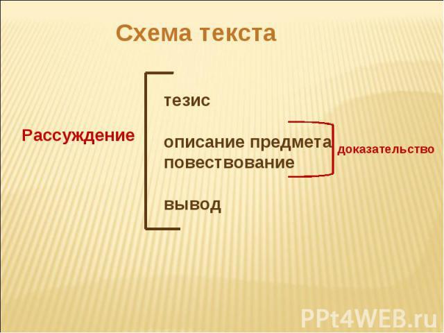 Схема текста Рассуждениетезисописание предметаповествование выводдоказательство