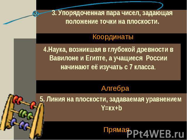 3. Упорядоченная пара чисел, задающая положение точки на плоскости. Координаты4.Наука, возникшая в глубокой древности в Вавилоне и Египте, а учащиеся России начинают её изучать с 7 класса. Алгебра5. Линия на плоскости, задаваемая уравнением Y=кх+b Прямая