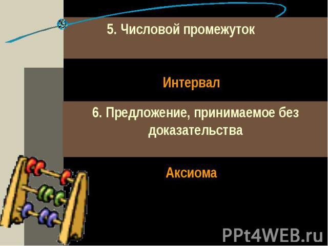 5. Числовой промежуток Интервал6. Предложение, принимаемое без доказательства Аксиома