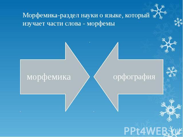 Морфемика-раздел науки о языке, который изучает части слова - морфемы морфемикаорфография