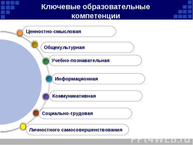Ключевые образовательные компетенции