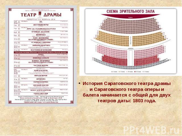 История Саратовского театра драмы и Саратовского театра оперы и балета начинается с общей для двух театров даты: 1803 года.