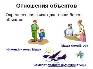 Отношения объектов Определенная связь одного или более объектов