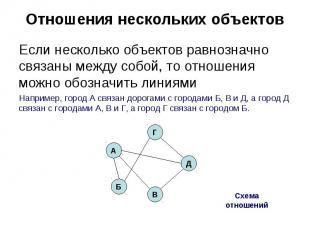 Отношения нескольких объектов Если несколько объектов равнозначно связаны между