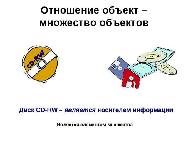 Отношение объект – множество объектов Диск CD-RW – является носителем информации