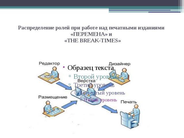 Распределение ролей при работе над печатными изданиями «ПЕРЕМЕНА» и «THE BREAK-TIMES»