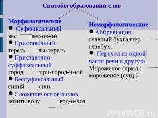 Способы образования словМорфологические Суффиксальный вес вес-ов-ойПриставочныйт