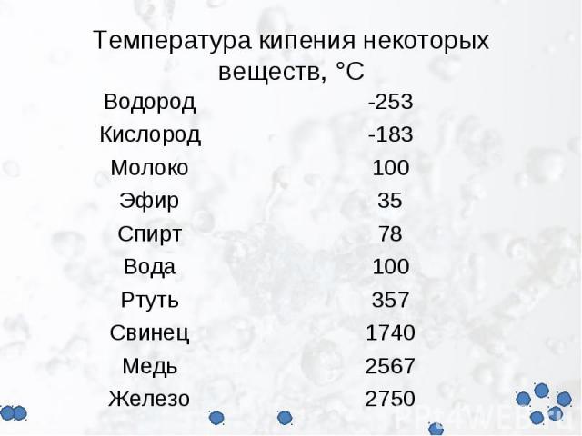 быть, если температура кипения трансформаторного масла при атмосферном давлении переживает