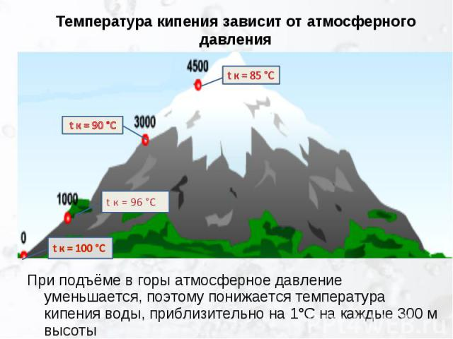 Температура кипения зависит от атмосферного давления При подъёме в горы атмосферное давление уменьшается, поэтому понижается температура кипения воды, приблизительно на 1°С на каждые 300 м высоты