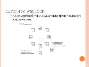 Алгоритм WSClock Используются битов R и M, а также время последнего использовани