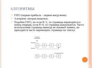 Алгоритмы FIFO (первая прибыла – первая выгружена)Алгоритм «вторая попытка»Подоб