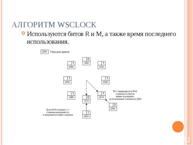 Алгоритм WSClock Используются битов R и M, а также время последнего использования.