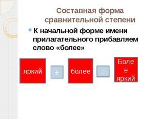 Составная форма сравнительной степени К начальной форме имени прилагательного пр