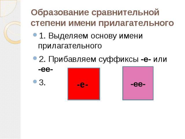Образование сравнительной степени имени прилагательного 1. Выделяем основу имени прилагательного2. Прибавляем суффиксы -е- или -ее-3.