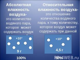 Абсолютная влажность воздуха- это количество водяного пара, которое может содерж