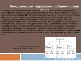 Иерархическая структура подчиненности папокАналогично тому, как организована иер