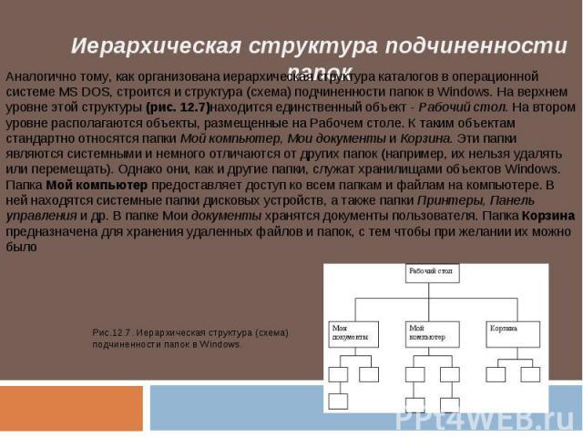 Иерархическая структура подчиненности папокАналогично тому, как организована иерархическая структура каталогов в операционной системе MS DOS, строится и структура (схема) подчиненности папок в Windows. На верхнем уровне этой структуры (рис. 12.7)нах…