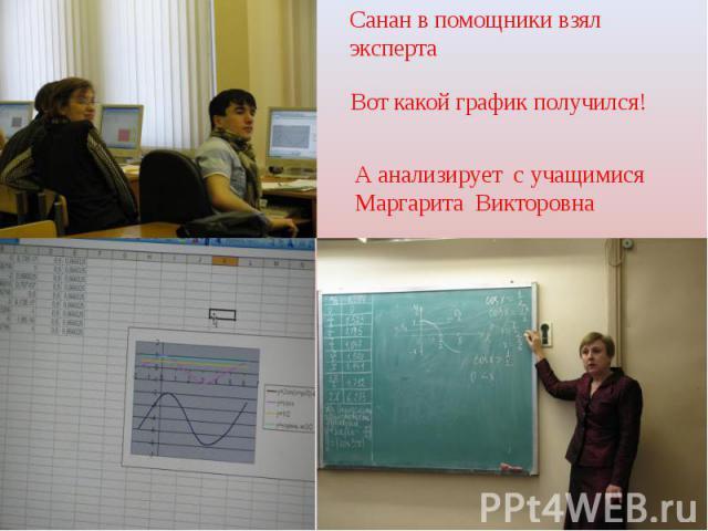 Санан в помощники взял экспертаВот какой график получился!А анализирует с учащимися Маргарита Викторовна
