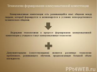 Технологии формирования коммуникативной компетенции Коммуникативная компетенция