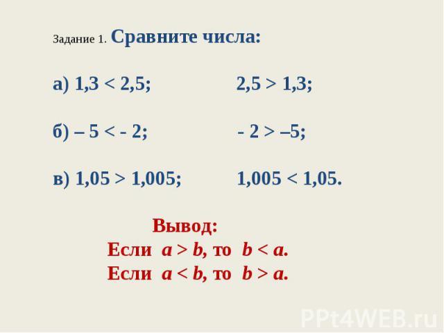 Задание 1. Сравните числа:а) 1,3 < 2,5; 2,5 > 1,3;б) – 5 < - 2; - 2 > –5;в) 1,05 > 1,005; 1,005 < 1,05. Вывод: Если а > b, то bа.