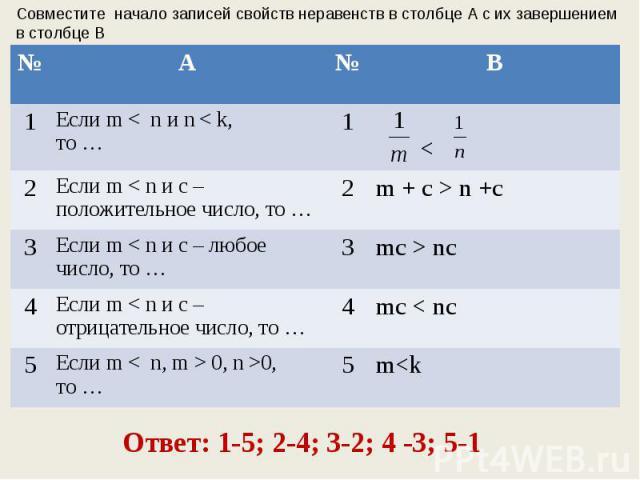 Совместите начало записей свойств неравенств в столбце А с их завершением в столбце ВОтвет: 1-5; 2-4; 3-2; 4 -3; 5-1