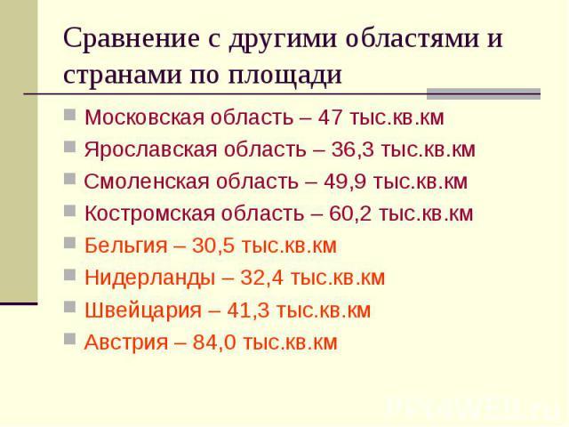 Сравнение с другими областями и странами по площади Московская область – 47 тыс.кв.кмЯрославская область – 36,3 тыс.кв.кмСмоленская область – 49,9 тыс.кв.кмКостромская область – 60,2 тыс.кв.кмБельгия – 30,5 тыс.кв.кмНидерланды – 32,4 тыс.кв.кмШвейца…