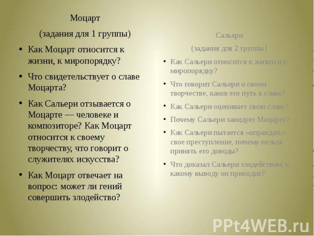 Моцарт(задания для 1 группы)Как Моцарт относится к жизни, к миропорядку?Что свидетельствует о славе Моцарта? Как Сальери отзывается о Моцарте — человеке и композиторе? Как Моцарт относится к своему творчеству, что говорит о служителях искусства?Как …
