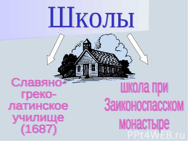 ШколыСлавяно-греко-латинскоеучилище(1687)школа приЗаиконоспасскоммонастыре