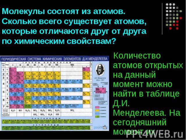 Молекулы состоят из атомов. Сколько всего существует атомов, которые отличаются друг от друга по химическим свойствам? Количество атомов открытых на данный момент можно найти в таблице Д.И. Менделеева. На сегодняшний момент их …