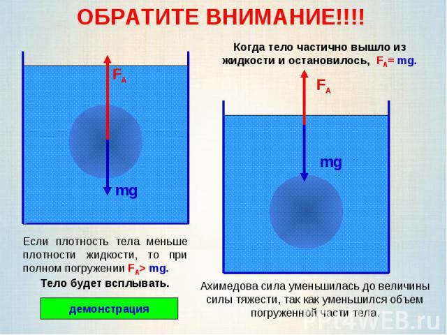 ОБРАТИТЕ ВНИМАНИЕ!!!!Когда тело частично вышло из жидкости и остановилось, FA= mg.Если плотность тела меньше плотности жидкости, то при полном погружении FA> mg. Тело будет всплывать.Ахимедова сила уменьшилась до величины силы тяжести, так как умень…