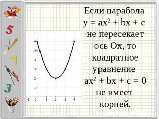 Если парабола у = ax2 + bx + c не пересекает ось Ох, то квадратное уравнение ax2
