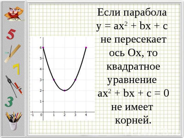 Если парабола у = ax2 + bx + c не пересекает ось Ох, то квадратное уравнение ax2 + bx + c = 0не имеет корней.