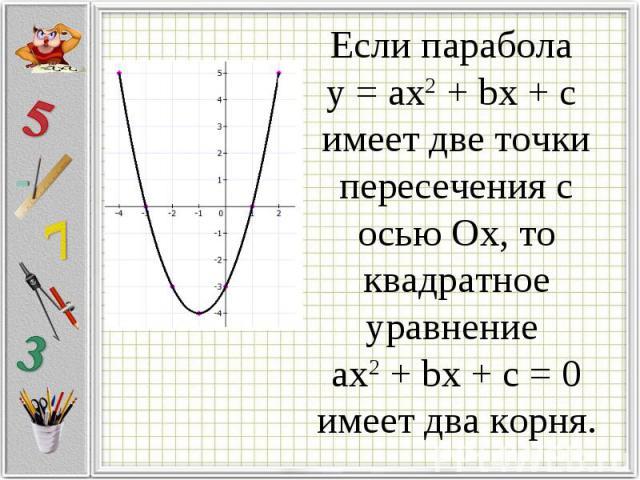 Если парабола у = ax2 + bx + c имеет две точки пересечения с осью Ох, то квадратное уравнение ax2 + bx + c = 0имеет два корня.