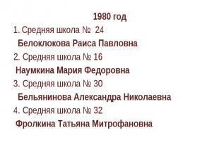1980 годСредняя школа № 24 Белоклокова Раиса Павловна2. Средняя школа № 16 Наумк