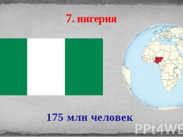 7. нигерия 175 млн человек