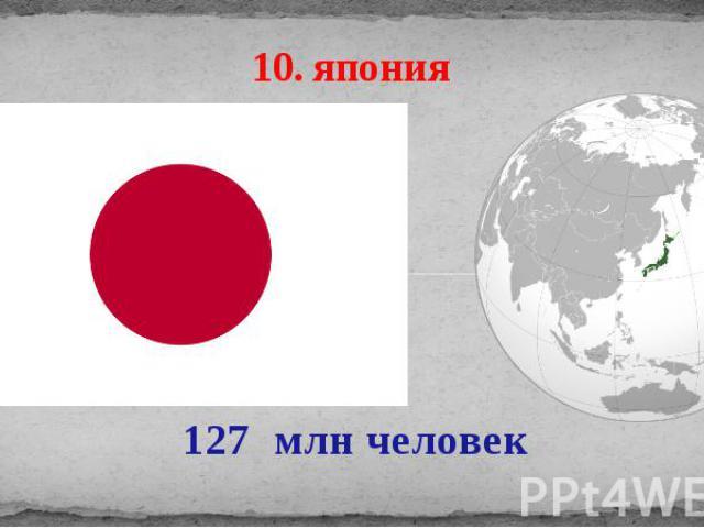 10. япония 127 млн человек
