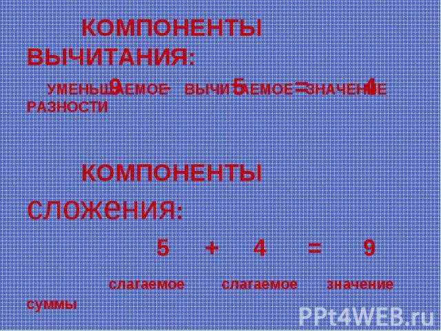 УМЕНЬШАЕМОЕ ВЫЧИТАЕМОЕ ЗНАЧЕНИЕ РАЗНОСТИ УМЕНЬШАЕМОЕ ВЫЧИТАЕМОЕ ЗНАЧЕНИЕ РАЗНОСТИ КОМПОНЕНТЫ сложения: 5 + 4 = 9 слагаемое слагаемое значение суммы