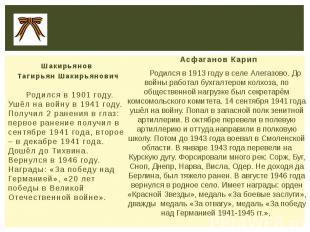 Шакирьянов Тагирьян Шакирьянович
