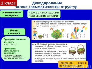 Декодированиелогико-грамматических структурПространственные предлоги В, за, из и